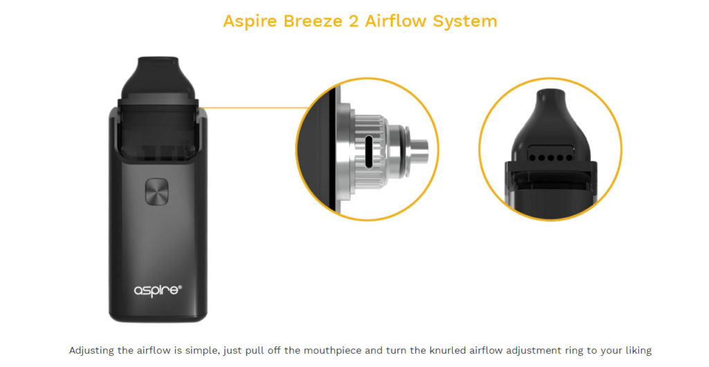 Aspire Breeze 2 Kit airflow