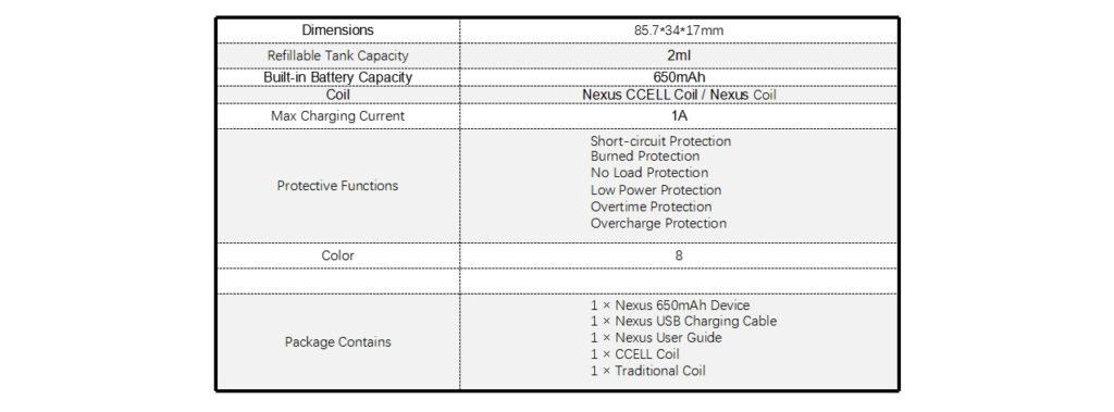 Vaporesso Nexus pod protections