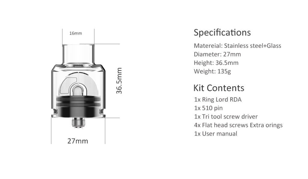 Ring Lord RDA Specification